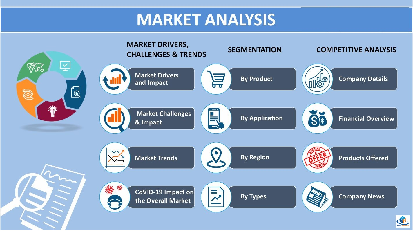 Market-Analysis-SMR.jpg