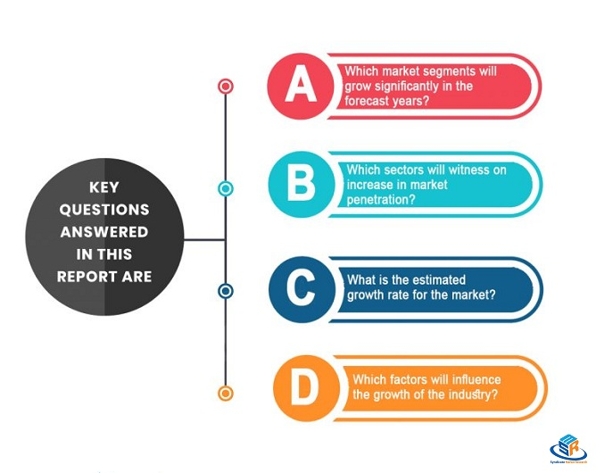 key-questions-answered-SMR.jpg