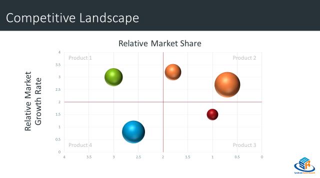 competitive-landscape-smr.png
