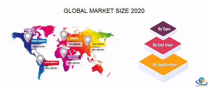 global-market-size-2020-smr.png